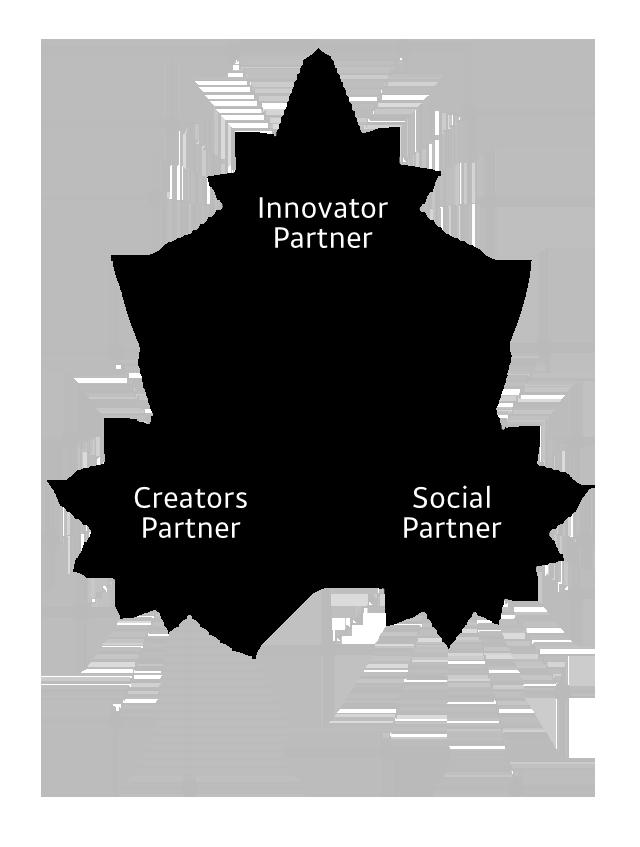 kakao impact's Partners