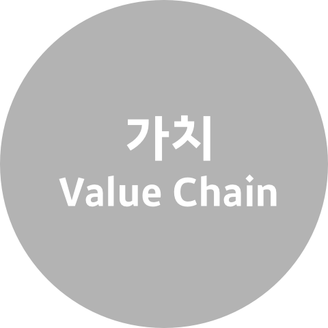 가치 Value Chain