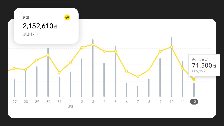 편집없이 간편하게 수익을 만들 수 있고 내역을 확인할 수 있는 그래프 화면