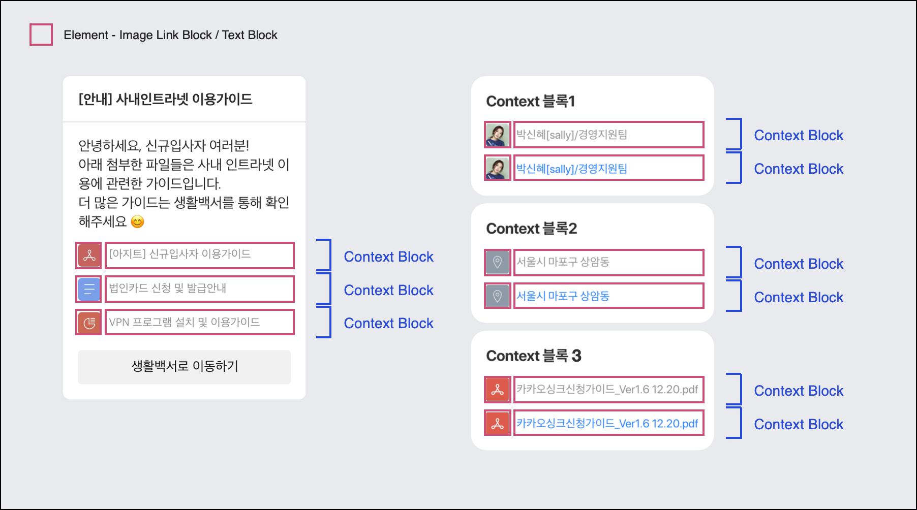 context block 기능 소개
